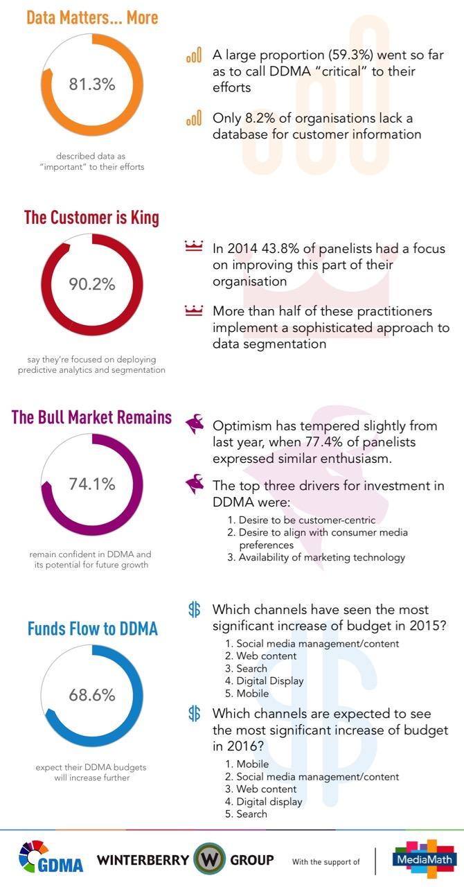 GDMA Infographic-Print.jpg