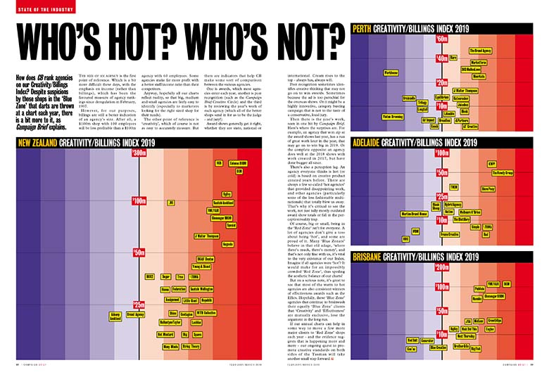 Countdown to Campaign Brief Agency of the Year plus Hot+Cold Chart – deadline Friday December 6
