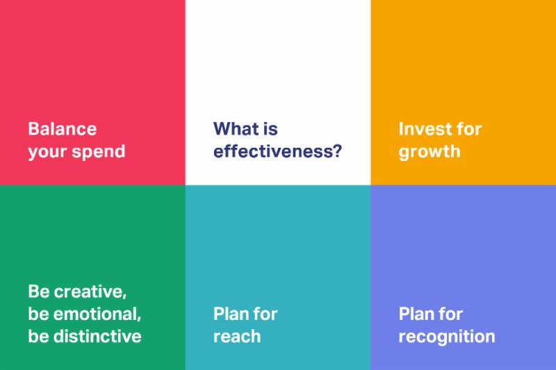 WARC launches 'Anatomy of Effectiveness' report on 5 key lessons to deliver effective advertising