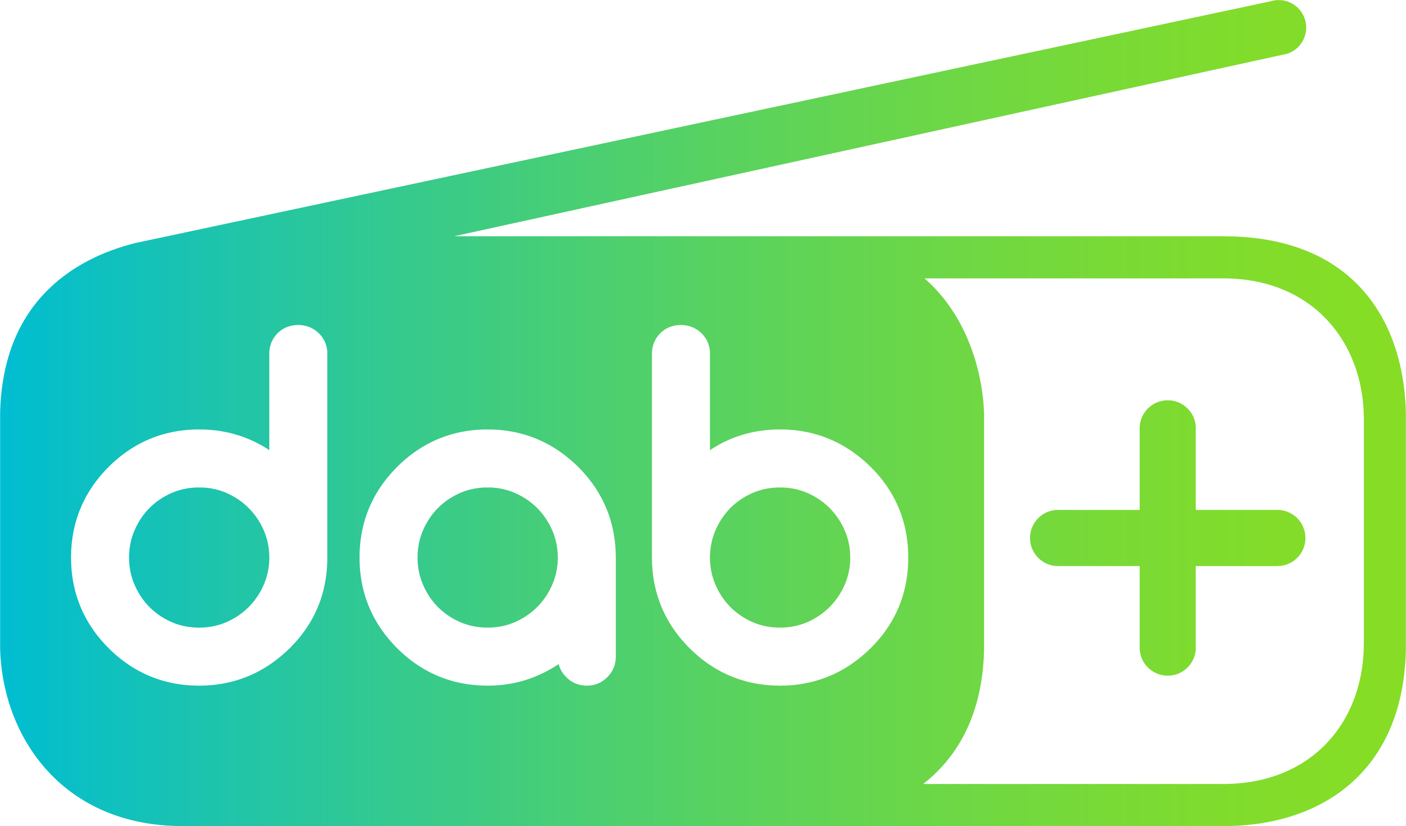 Commercial radio launches largest DAB+ consumer campaign to date via Eardrum
