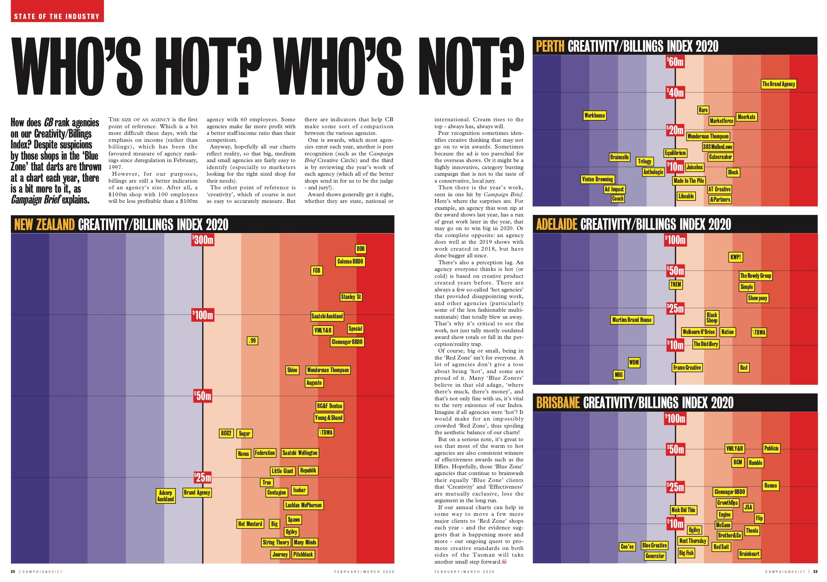 Countdown to Campaign Brief Agency of the Year plus Hot+Cold Chart – deadline Tuesday Dec 1