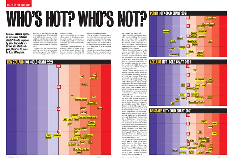 Download your FREE hi-res PDF of the Campaign Brief Hot+Cold Chart for Sydney+Melbourne, Perth, Adelaide, Brisbane and New Zealand