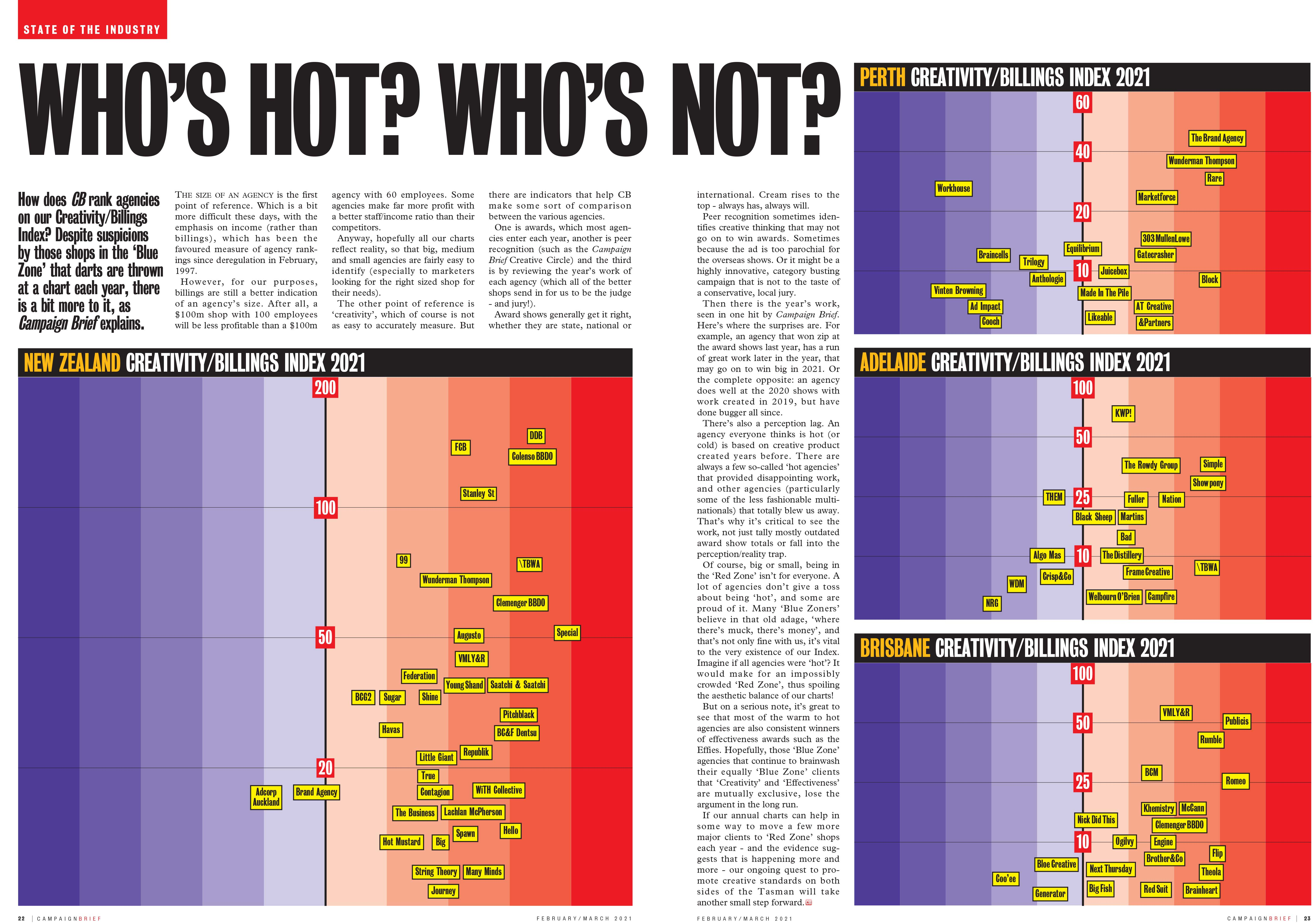 Countdown to Campaign Brief Agency of the Year plus Hot+Cold Chart – deadline Thursday Dec 2