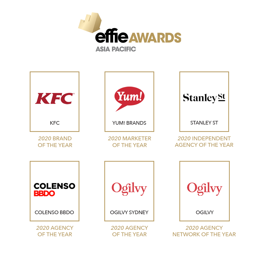 Ogilvy crowned Agency Network of the Year at 2020 APAC Effie Awards; Ogilvy Sydney, Colenso BBDO Auckland share Agency of the Year title; Asia scores 8 Gold awards