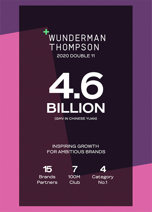 Wunderman Thompson China helps eCommerce Clients boost sales this Singles Day by 77%