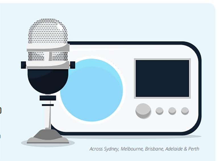 Western Australian radio market reports December quarter revenue of $22.337 million