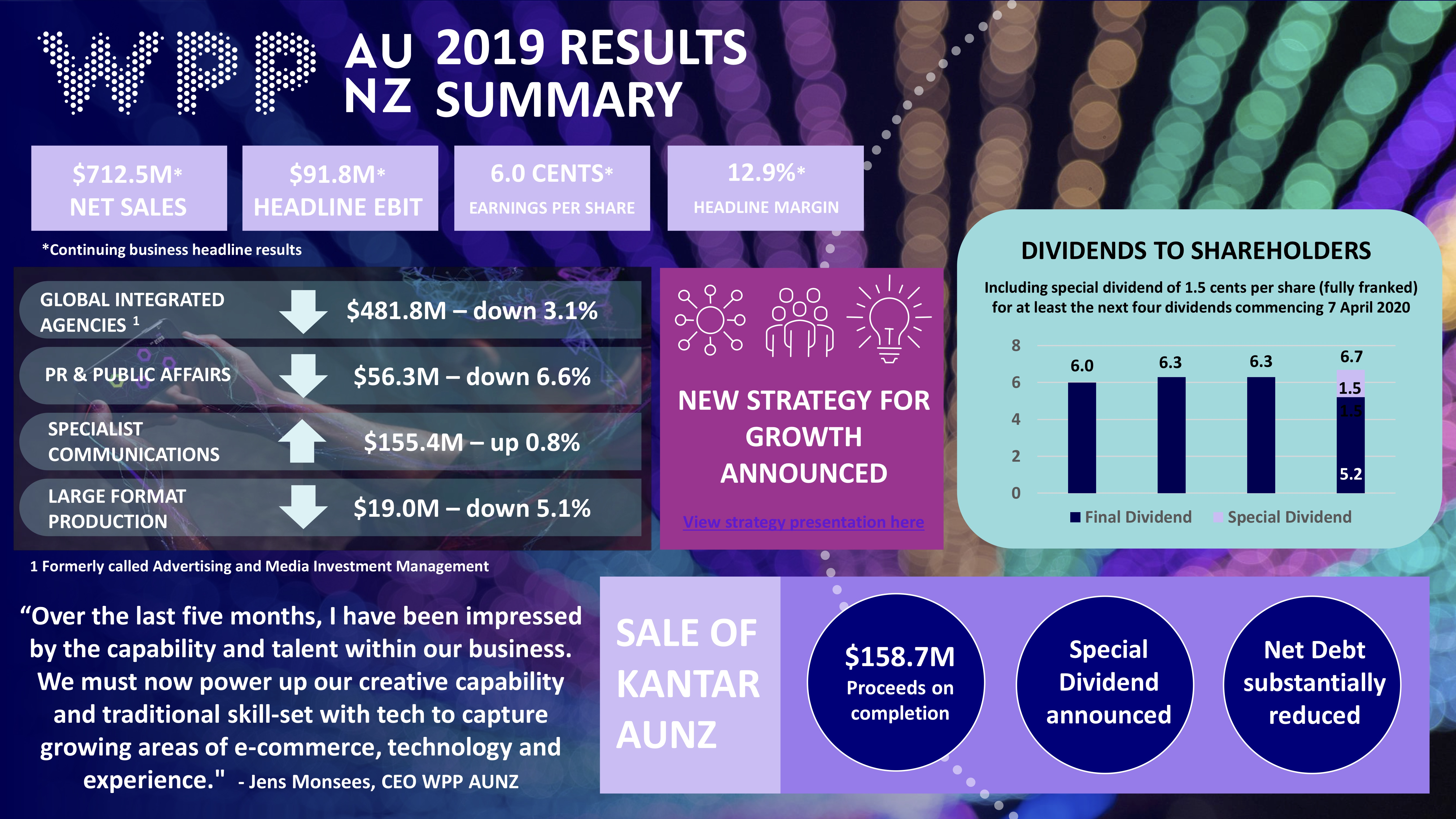 WPP AUNZ releases 2019 full year results and strategy for growth