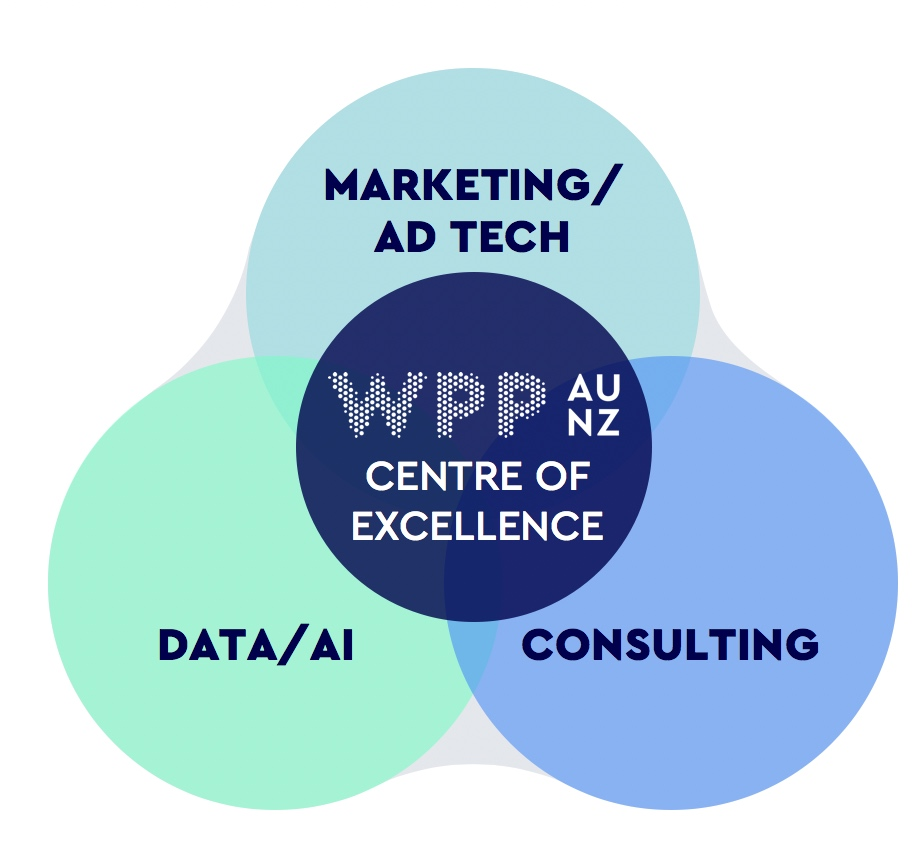 WPP AUNZ launches Centre of Excellence to help clients navigate the digital landscape, drive maximum value from data + leverage investments
